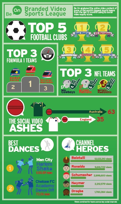 Infographic: The top