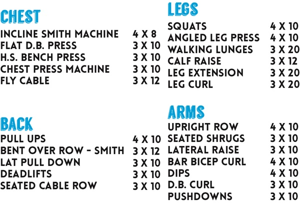 Workout Routine Upper Lower Split P Os
