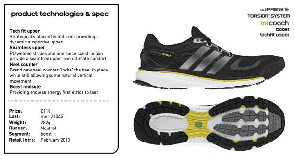 Adidas Boost Weight