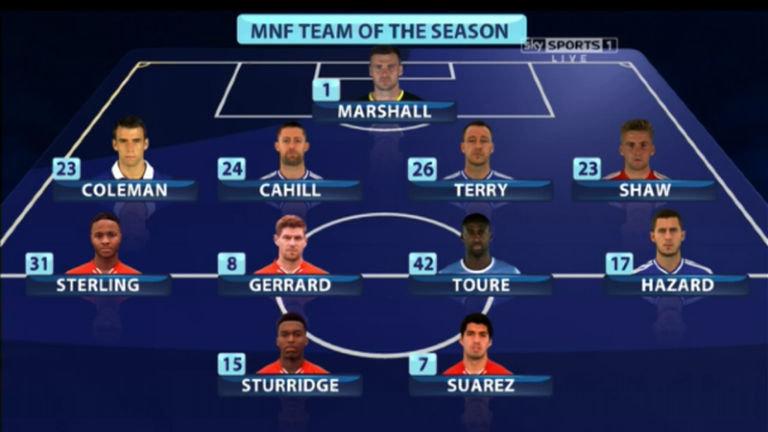 Team of season
