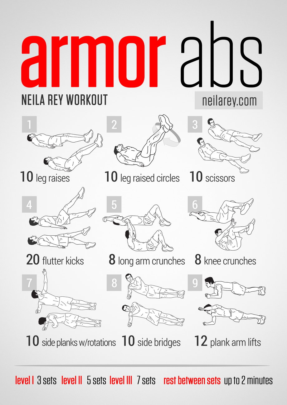 List Of Ab Workouts To Do At Home Eoua Blog
