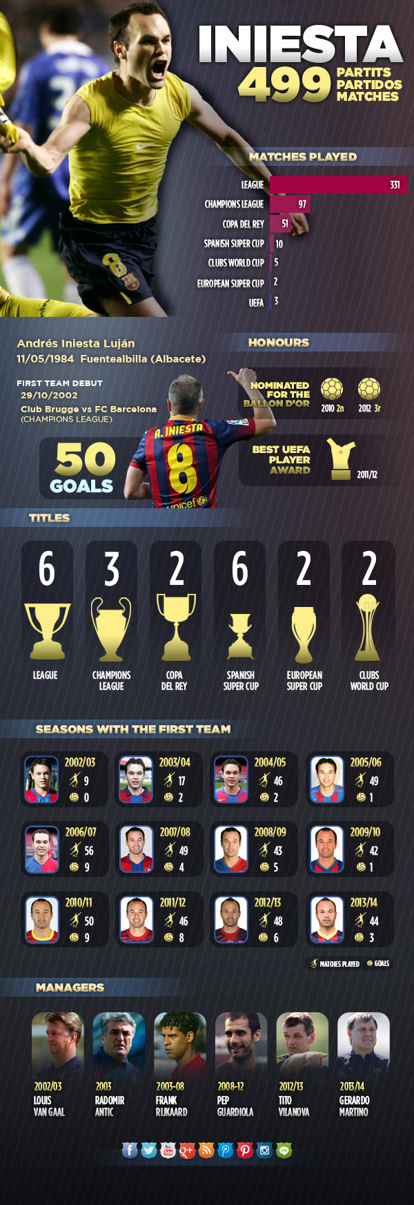 barcainfographic
