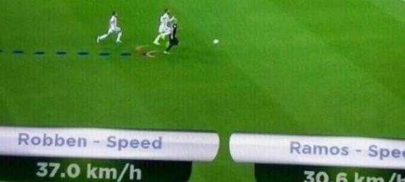 Robben speed