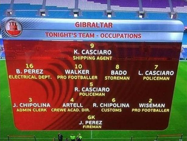 Gibraltar Team