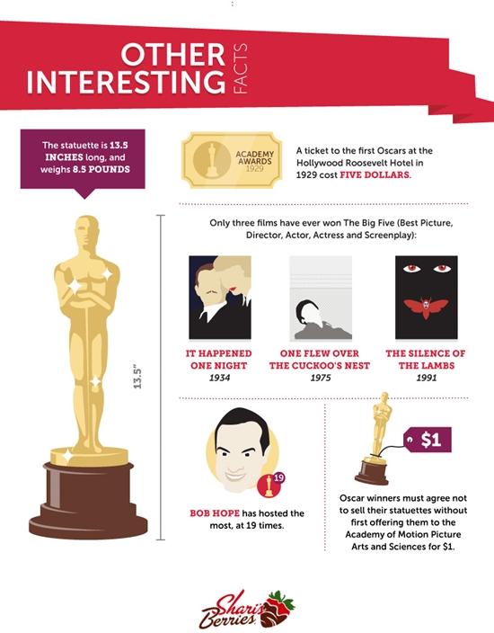 Oscars6
