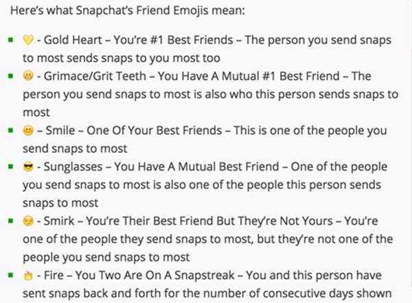 Snapchat emoji