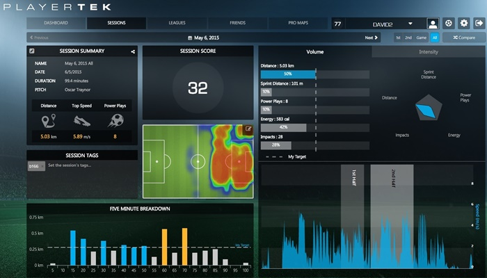 Playertek Professional Sports Analysis For The Ordinary