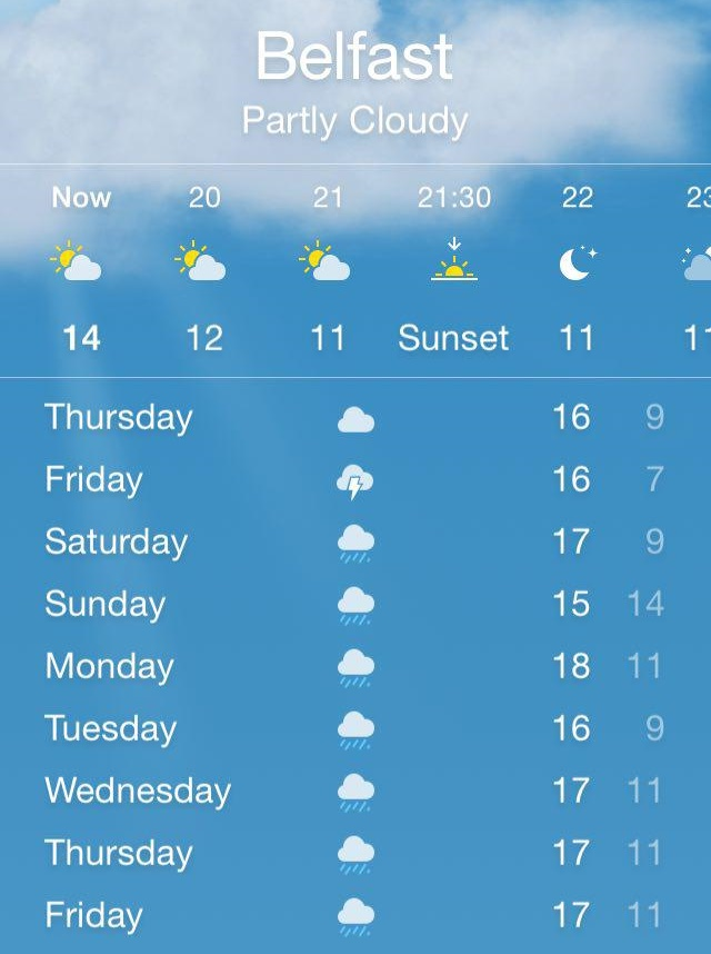 the weather forecast for the next 7 days is pretty depressing