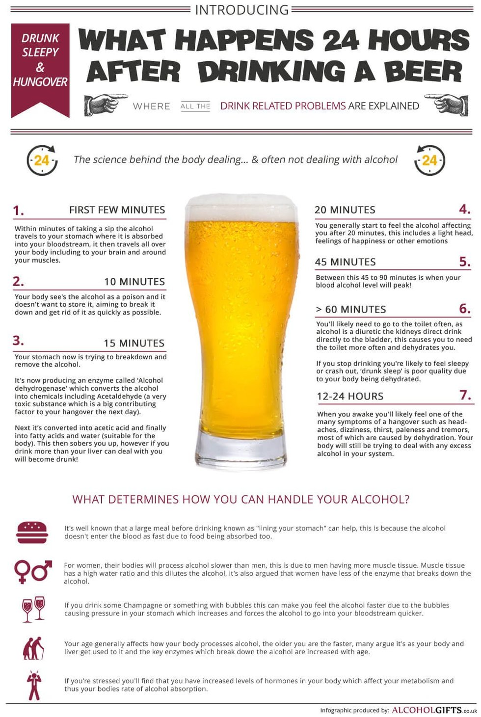 24-hour-beer-infographic