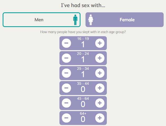 Find sex partners online