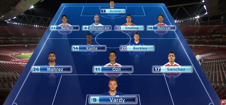 MNF team of the season