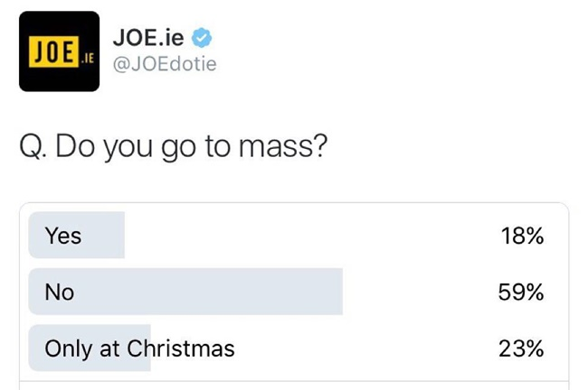 Poll Mass