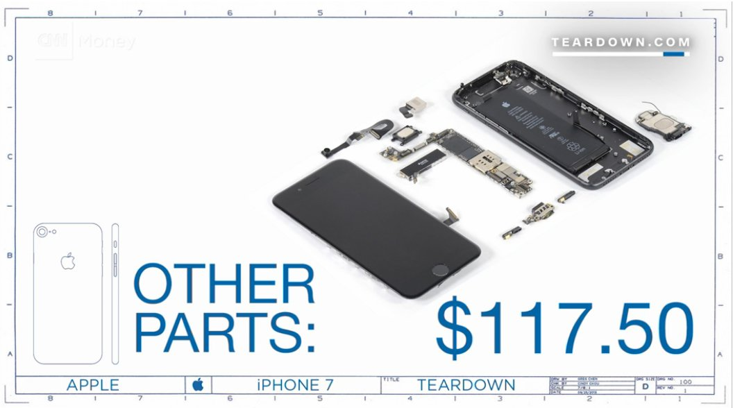Manufacturing Cost Of IPhone 7 Revealed Image