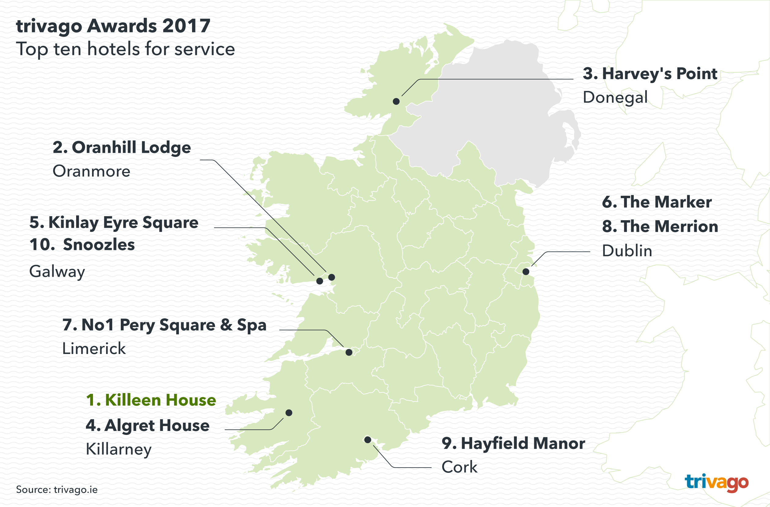 The Best Hotels In Ireland Have Been Announced In The 2017 Trivago