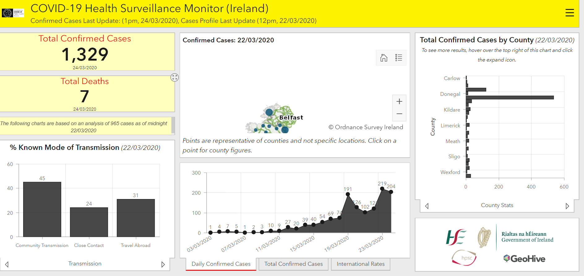 here u0026 39 s ireland u0026 39 s new coronavirus infographic dashboard
